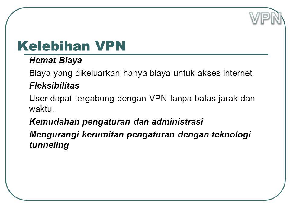 Kelebihan VPN Hemat Biaya Biaya yang dikeluarkan hanya biaya untuk akses internet Fleksibilitas User dapat tergabung dengan VPN tanpa batas jarak dan waktu.