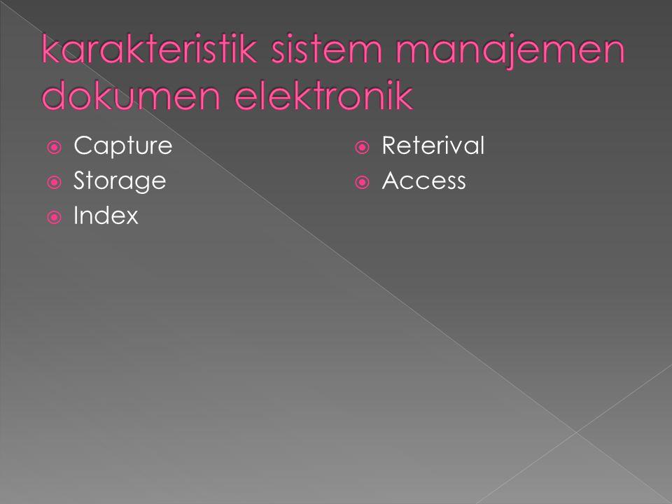  Capture  Storage  Index  Reterival  Access