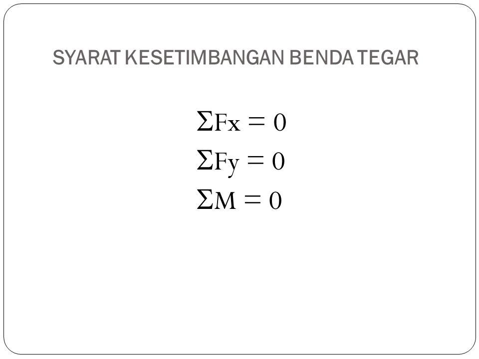 SYARAT KESETIMBANGAN BENDA TEGAR  Fx = 0  Fy = 0  M = 0