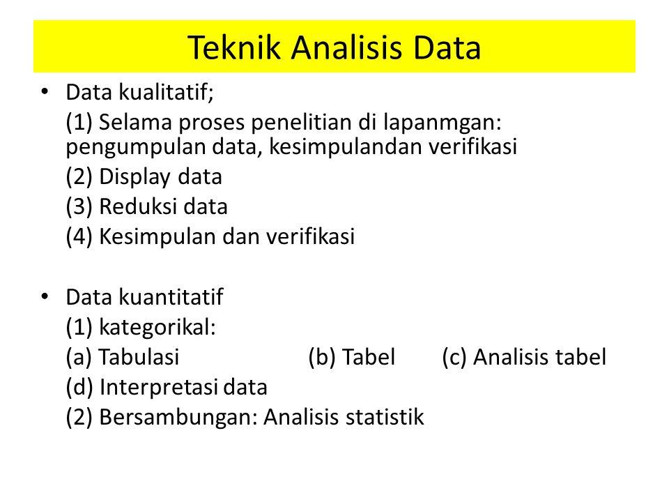 Teknik Analisis Data Data kualitatif; (1) Selama proses penelitian di lapanmgan: pengumpulan data, kesimpulandan verifikasi (2) Display data (3) Reduksi data (4) Kesimpulan dan verifikasi Data kuantitatif (1) kategorikal: (a) Tabulasi(b) Tabel(c) Analisis tabel (d) Interpretasi data (2) Bersambungan: Analisis statistik