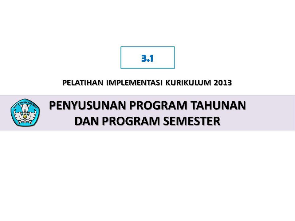 3 PELATIHAN IMPLEMENTASI KURIKULUM 2013  Rancangan penentuan alokasi waktu selama satu (1) tahun untuk mencapai kompetensi- kompetensi dasar yang ada dalam kurikulum.