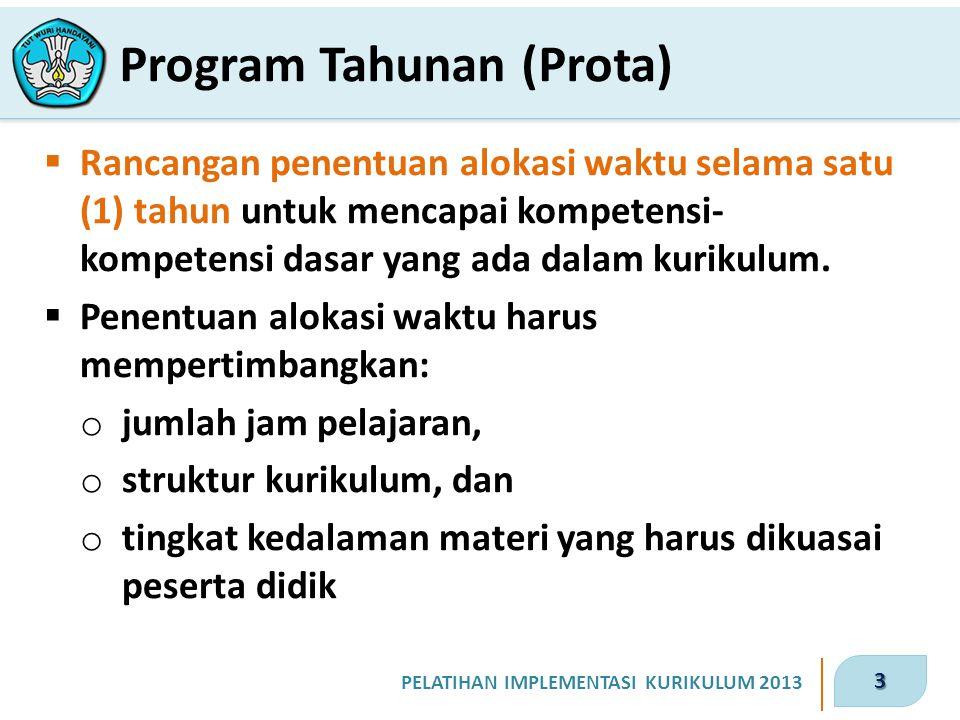 3 PELATIHAN IMPLEMENTASI KURIKULUM 2013  Rancangan penentuan alokasi waktu selama satu (1) tahun untuk mencapai kompetensi- kompetensi dasar yang ada