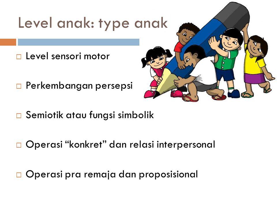 """Level anak: type anak  Level sensori motor  Perkembangan persepsi  Semiotik atau fungsi simbolik  Operasi """"konkret"""" dan relasi interpersonal  Ope"""