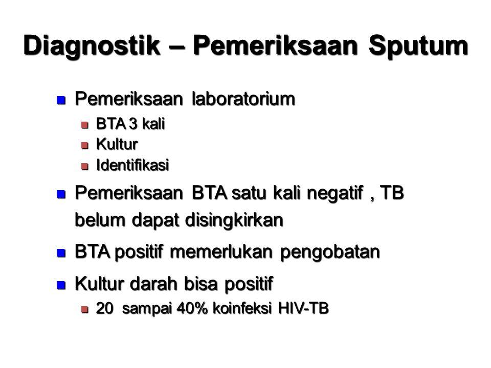 Gejala Penyakit TB aktif Batuk > 3 minggu (memproduksi sputum)* Nyeri dada* Hemoptysis* Demam Menggigil * Gejala yang sering terdapat pada kasus TB pa