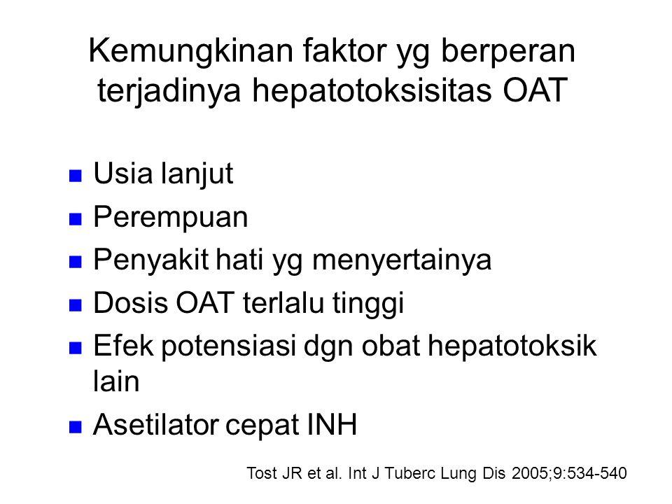 Efek samping hepatotoksis serius jenis OAT PZA : 1,48% INH : 0,49% Rif : 0,43% EMB : 0,07% Risiko pd HIV 3,8 kali Yee D et al. Am J Respir Crit Care M