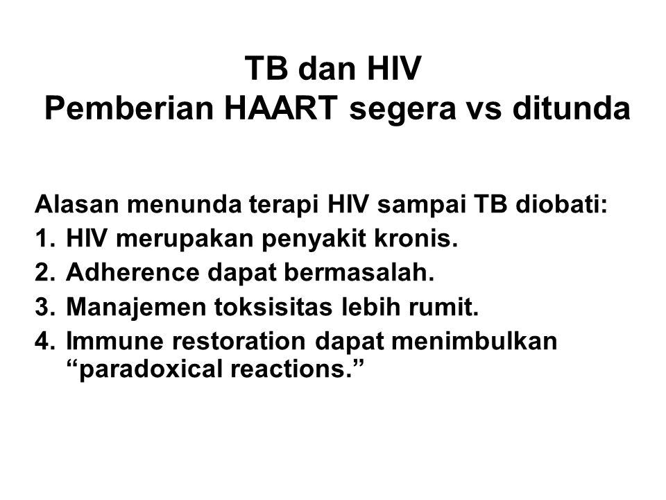Efek Rifampisin terhadap obat 2 anti HIV Protease inhibitor Saquinavir 80 % berkurang Ritonavir35 % berkurang Indinavir92 % berkurang Nelfinavir82 % berkurang Amprenavir81 % berkurang Nonnucleoside reverse transcriptase inhibitor (NNRTI) Nevirapine37 % berkurang Efavirenz26 % berkurang Reverse transcriptase inhibitor Tidak ada efek