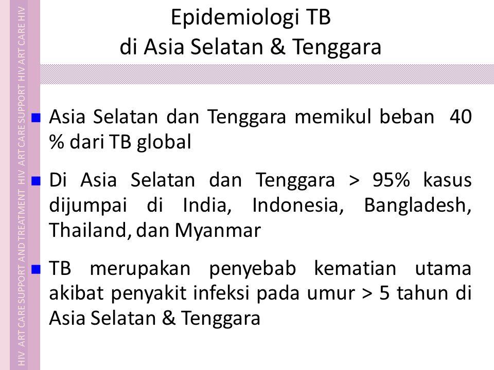 Epidemi TB DOTS Epidemi HIV