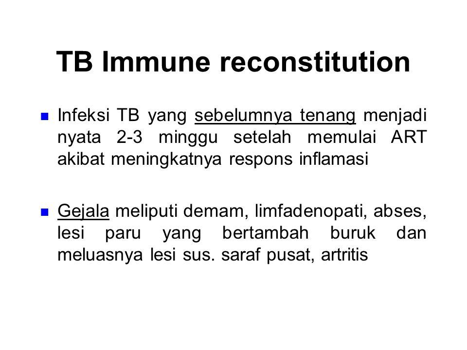 Immune Reconstitution Inflammatory Syndrome (IRIS)