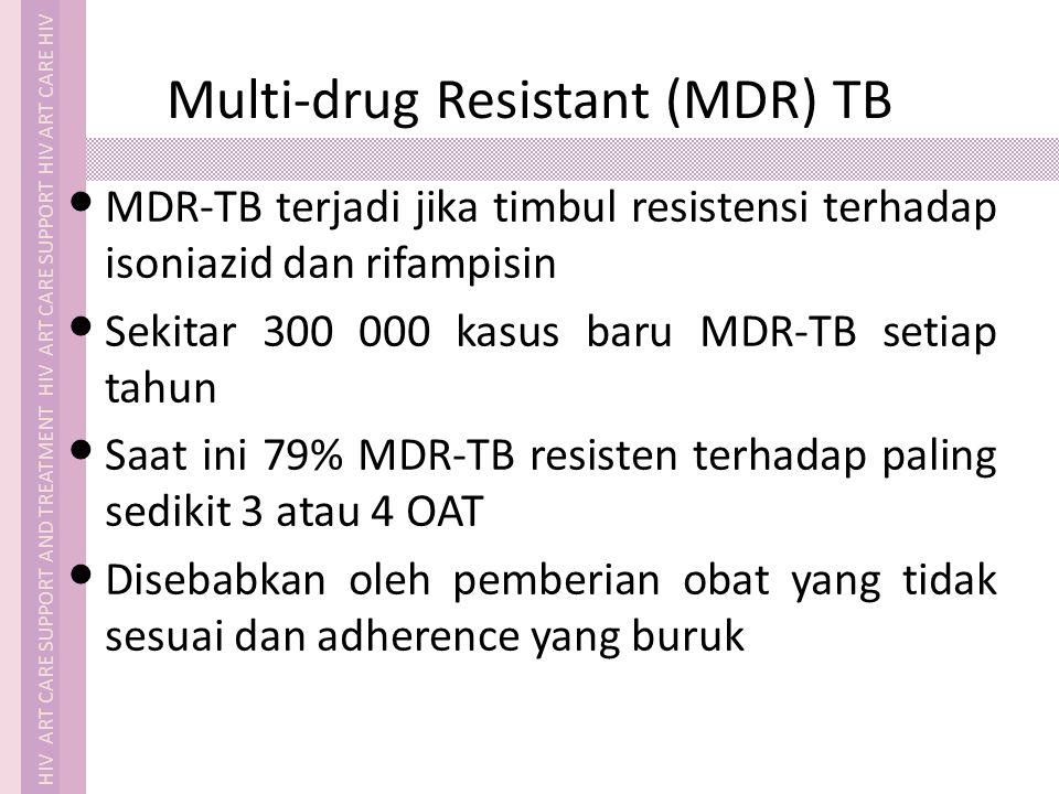 Kolaborasi Tb HIV Program AIDSProgram TB Profilaksis IO Terapi IO ART Perawatan Pallatif Intensive Phase Dukungan psiko-sosio-ekonomi Pencegahan HIV Entry point/T&C Terapi TB (DOT) Fase lanjutan Penemuan kasus/ diagnosis Fase intensif