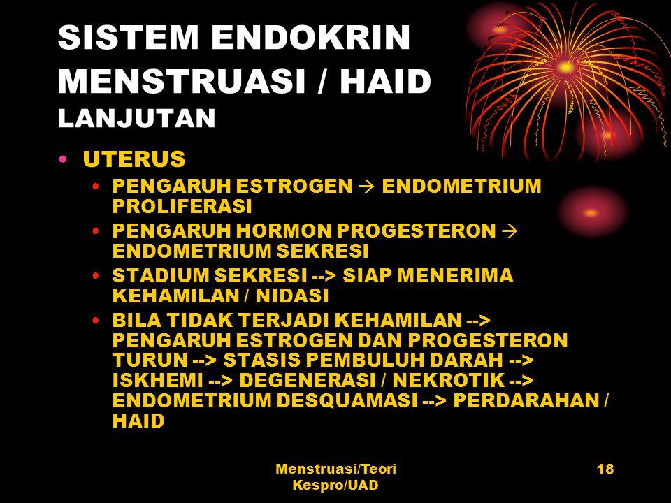 Menstruasi/Teori Kespro/UAD 18 SISTEM ENDOKRIN MENSTRUASI / HAID LANJUTAN UTERUS PENGARUH ESTROGEN  ENDOMETRIUM PROLIFERASI PENGARUH HORMON PROGESTER