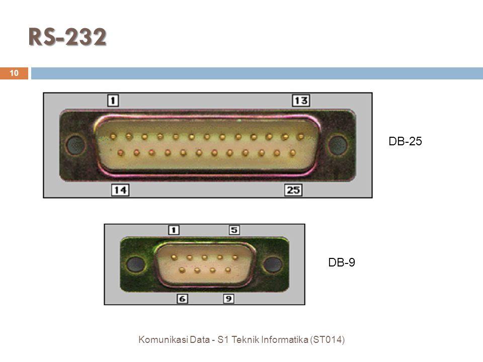 RS-232 10 Komunikasi Data - S1 Teknik Informatika (ST014) DB-25 DB-9