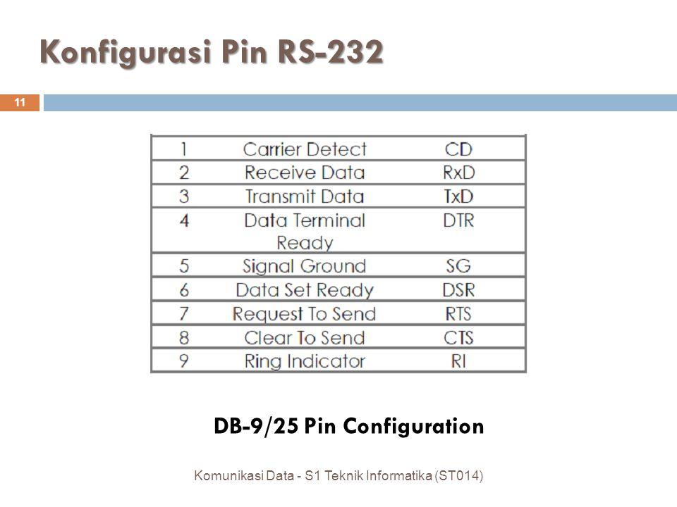 Konfigurasi Pin RS-232 11 DB-9/25 Pin Configuration Komunikasi Data - S1 Teknik Informatika (ST014)