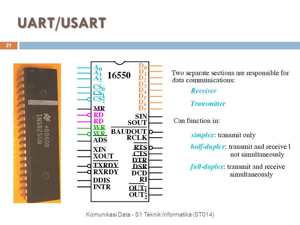 UART/USART 21 Komunikasi Data - S1 Teknik Informatika (ST014)