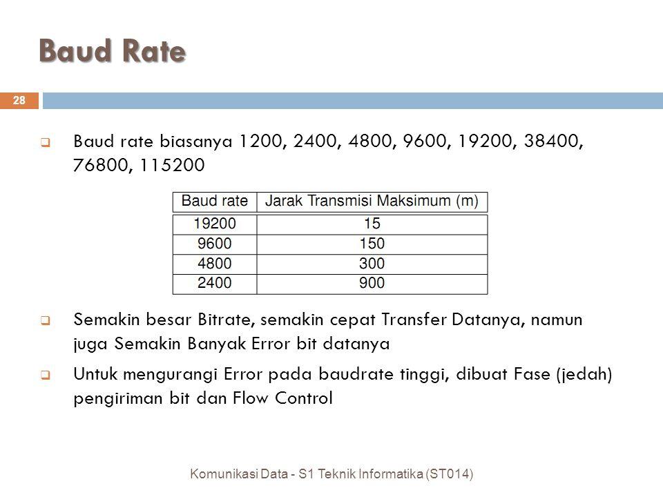Baud Rate 28 Komunikasi Data - S1 Teknik Informatika (ST014)  Baud rate biasanya 1200, 2400, 4800, 9600, 19200, 38400, 76800, 115200  Semakin besar