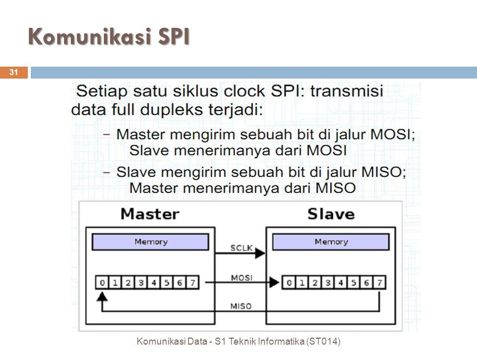 Komunikasi SPI 31 Komunikasi Data - S1 Teknik Informatika (ST014)