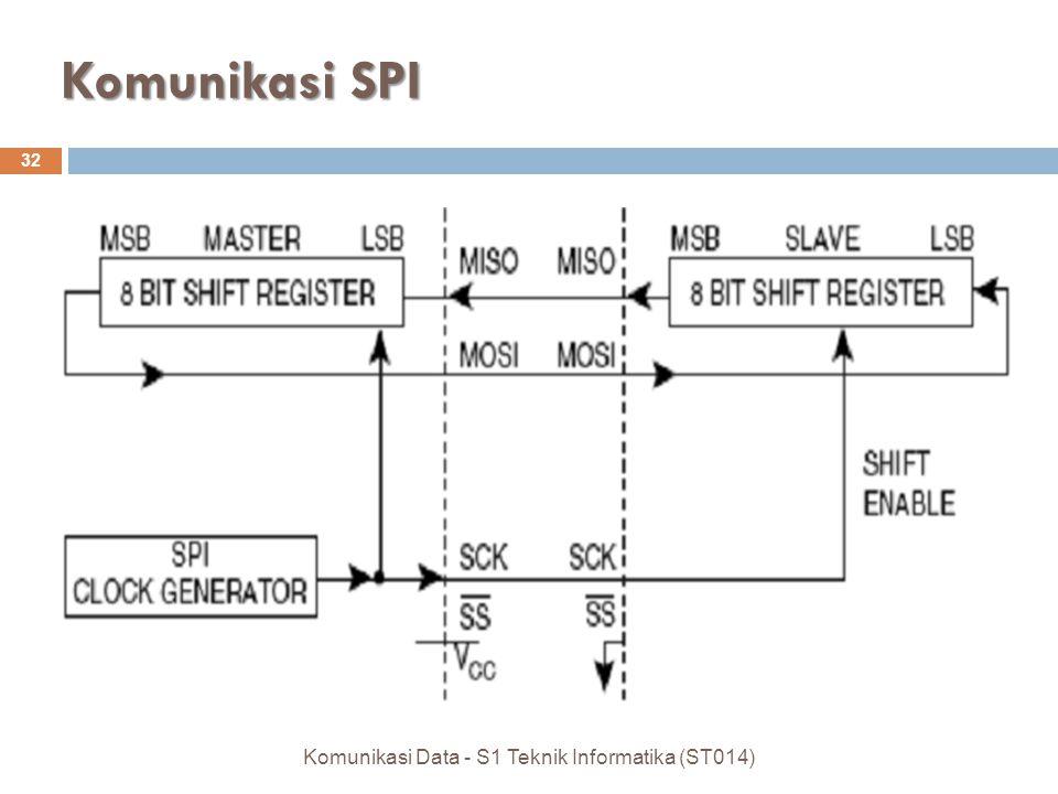 Komunikasi SPI 32 Komunikasi Data - S1 Teknik Informatika (ST014)