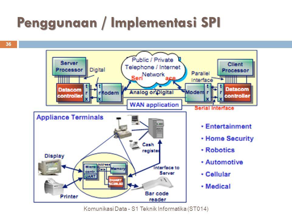 Penggunaan / Implementasi SPI 36 Komunikasi Data - S1 Teknik Informatika (ST014)