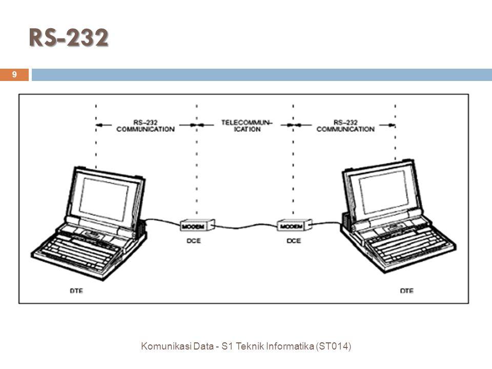 UART/USART 20 Komunikasi Data - S1 Teknik Informatika (ST014)