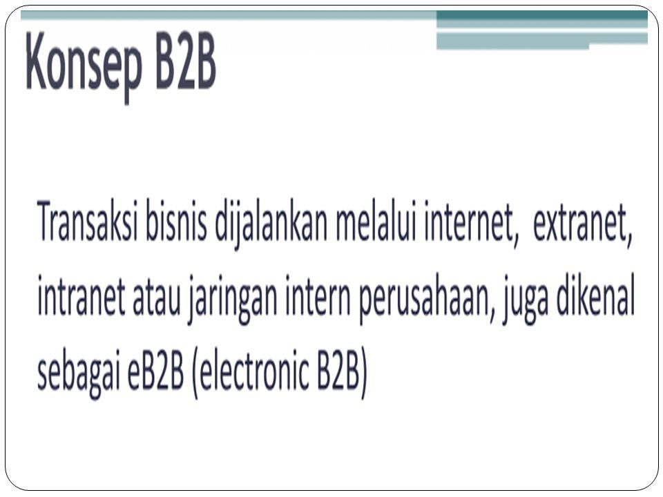 KARAKTERISTIK B2B Trading Partner : Pertukaran informasi hanya berlangsung diantara mereka dan karena sudah mengenal, maka pertukaran dilakukan atas dasar kebutuhan dan kepercayaan.