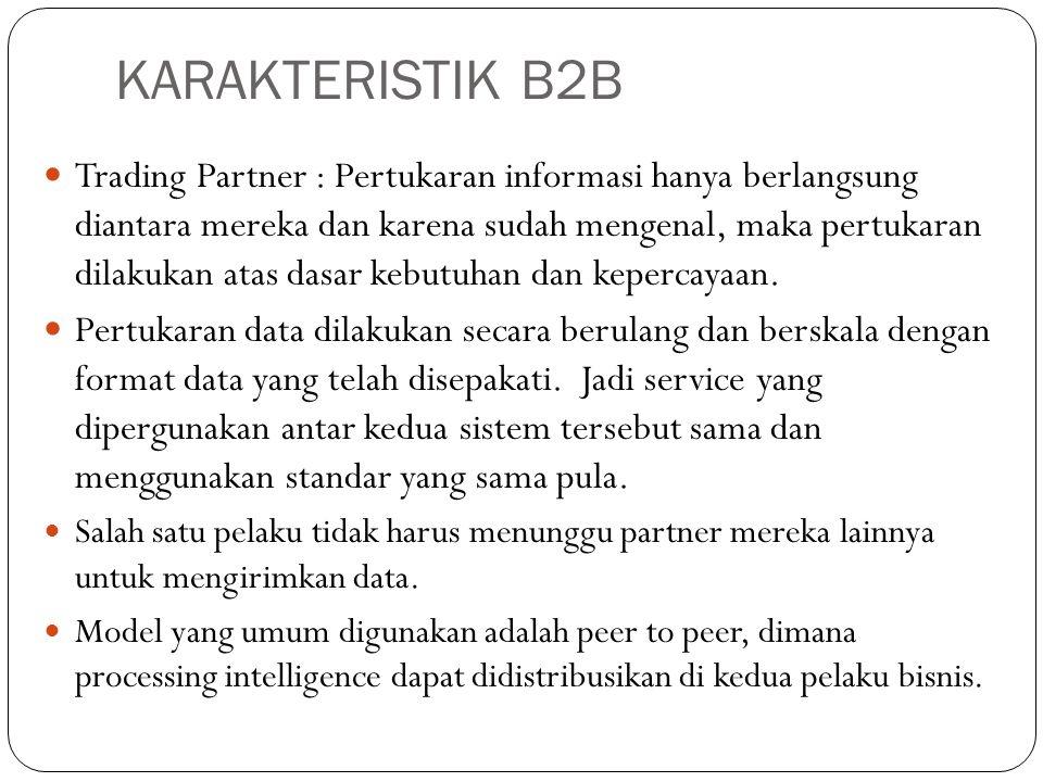 KARAKTERISTIK B2B Trading Partner : Pertukaran informasi hanya berlangsung diantara mereka dan karena sudah mengenal, maka pertukaran dilakukan atas d