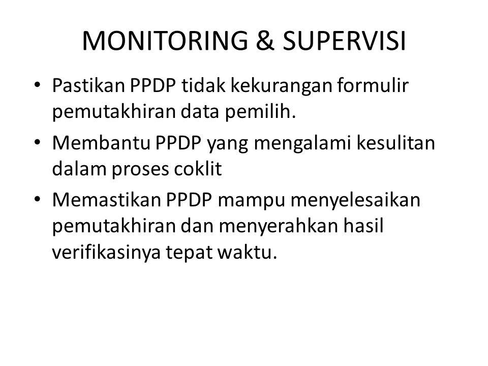 MONITORING & SUPERVISI Pastikan PPDP tidak kekurangan formulir pemutakhiran data pemilih. Membantu PPDP yang mengalami kesulitan dalam proses coklit M