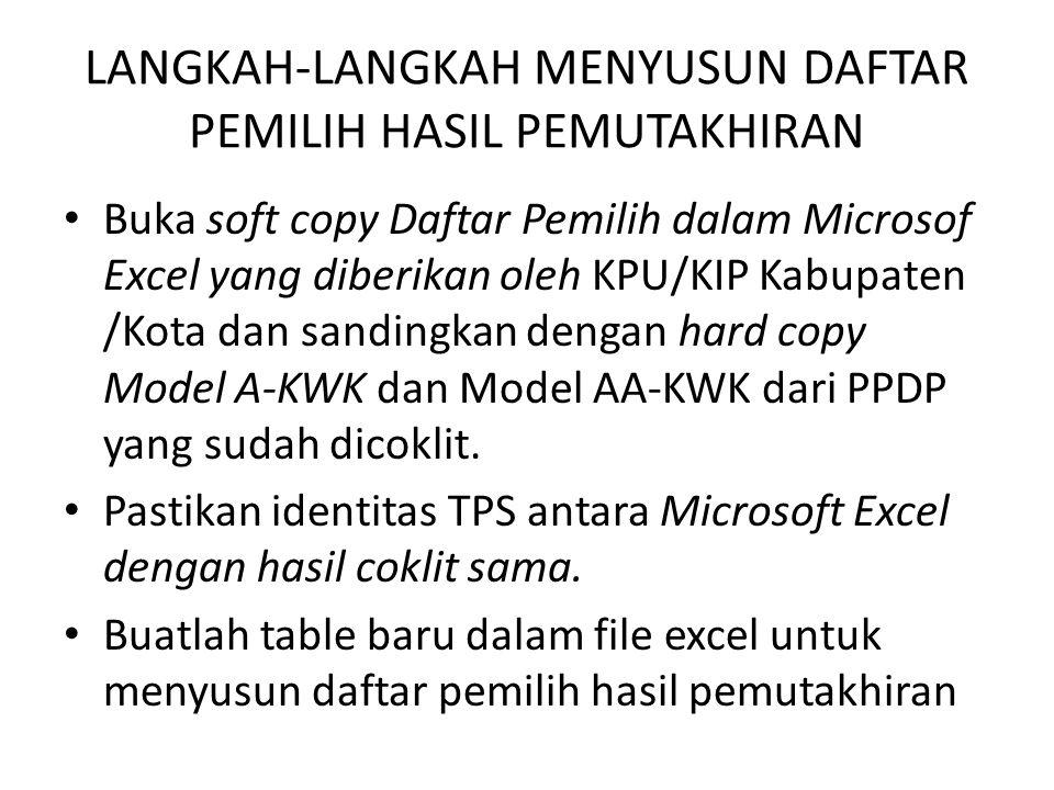 LANGKAH-LANGKAH MENYUSUN DAFTAR PEMILIH HASIL PEMUTAKHIRAN Buka soft copy Daftar Pemilih dalam Microsof Excel yang diberikan oleh KPU/KIP Kabupaten /K