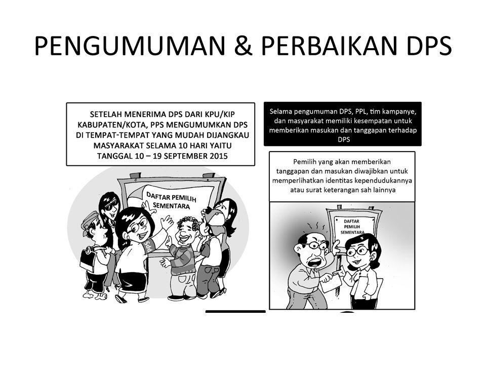 PENGUMUMAN & PERBAIKAN DPS