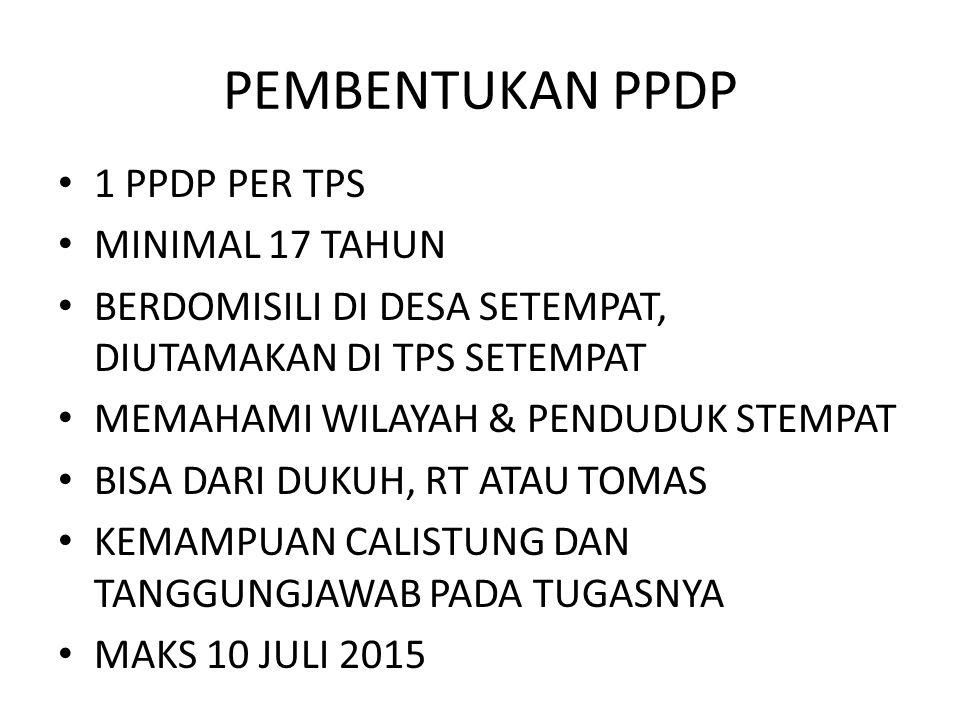 KOORDINASI DGN MITRA PPS 1.PPK 2. PPDP 3. Pengawas Pemilihan Lapangan (PPL) 4.