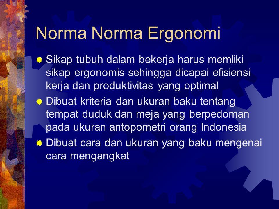 Norma Norma Ergonomi  Sikap tubuh dalam bekerja harus memliki sikap ergonomis sehingga dicapai efisiensi kerja dan produktivitas yang optimal  Dibua