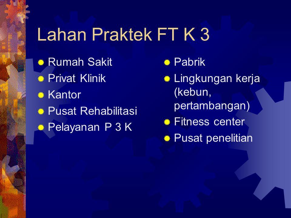 Lahan Praktek FT K 3  Rumah Sakit  Privat Klinik  Kantor  Pusat Rehabilitasi  Pelayanan P 3 K  Pabrik  Lingkungan kerja (kebun, pertambangan) 