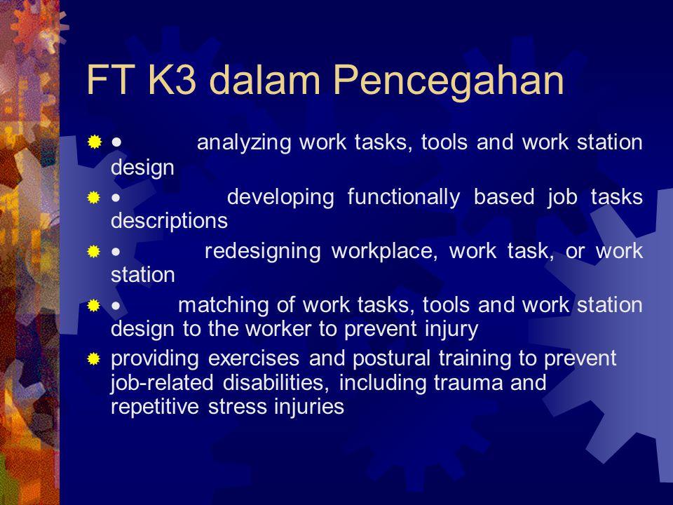 FT K3 dalam Pencegahan   analyzing work tasks, tools and work station design   developing functionally based job tasks descriptions   redesignin