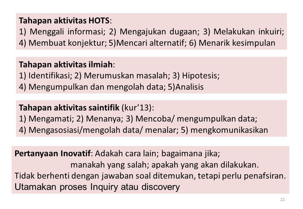 22 Tahapan aktivitas HOTS: 1) Menggali informasi; 2) Mengajukan dugaan; 3) Melakukan inkuiri; 4) Membuat konjektur; 5)Mencari alternatif; 6) Menarik k