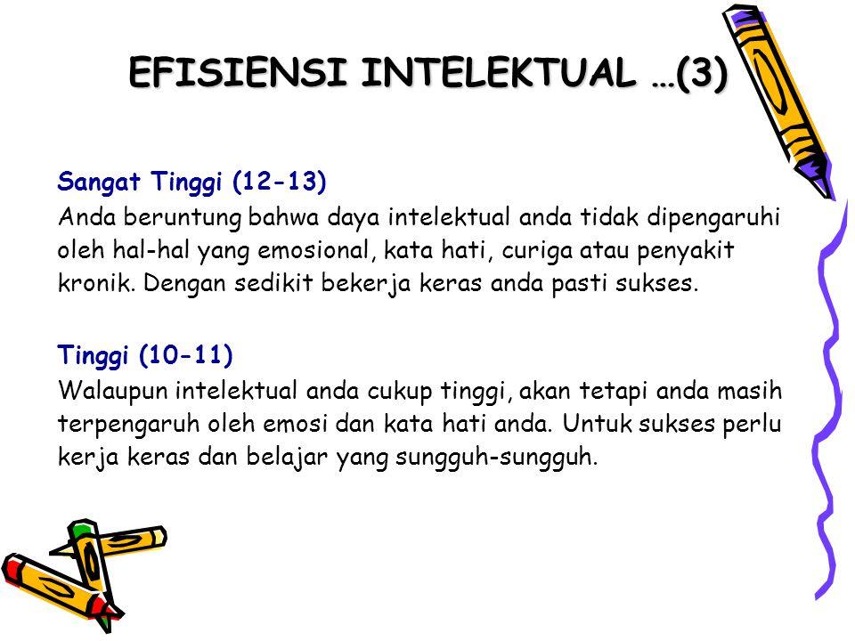EFISIENSI INTELEKTUAL …(3) Sangat Tinggi (12-13) Anda beruntung bahwa daya intelektual anda tidak dipengaruhi oleh hal-hal yang emosional, kata hati,