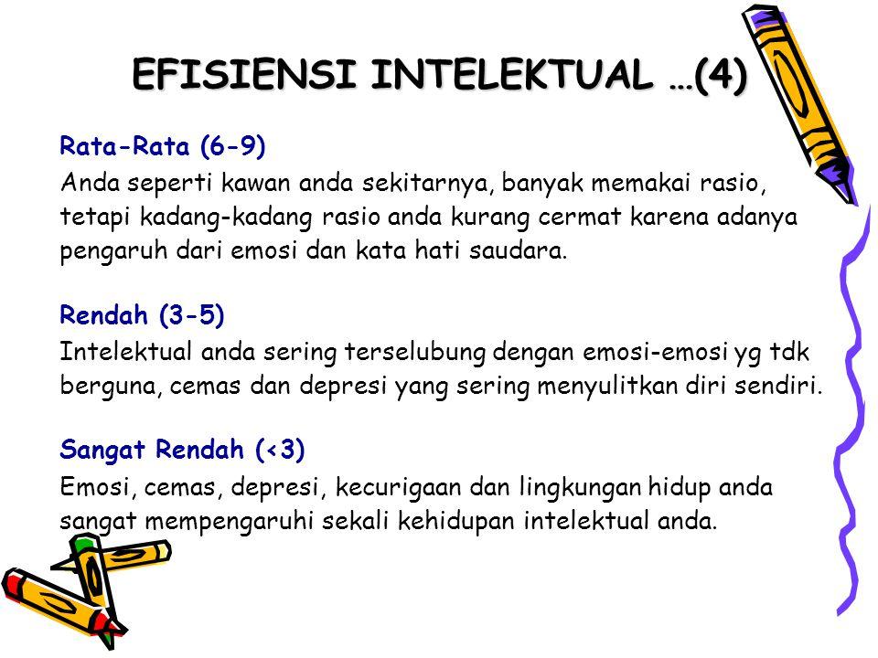 EFISIENSI INTELEKTUAL …(4) Rata-Rata (6-9) Anda seperti kawan anda sekitarnya, banyak memakai rasio, tetapi kadang-kadang rasio anda kurang cermat kar