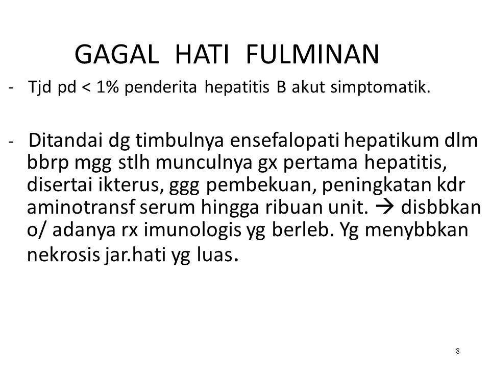 GAGAL HATI FULMINAN - Tjd pd < 1% penderita hepatitis B akut simptomatik. - Ditandai dg timbulnya ensefalopati hepatikum dlm bbrp mgg stlh munculnya g