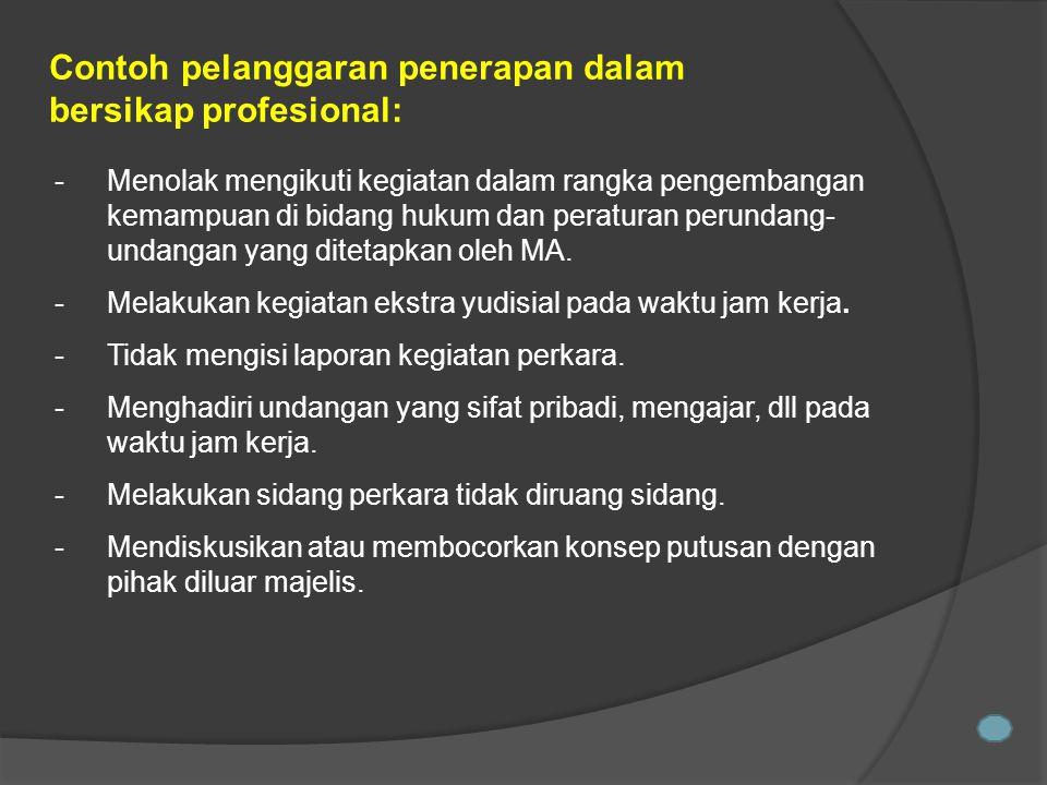 -Menolak mengikuti kegiatan dalam rangka pengembangan kemampuan di bidang hukum dan peraturan perundang- undangan yang ditetapkan oleh MA. -Melakukan