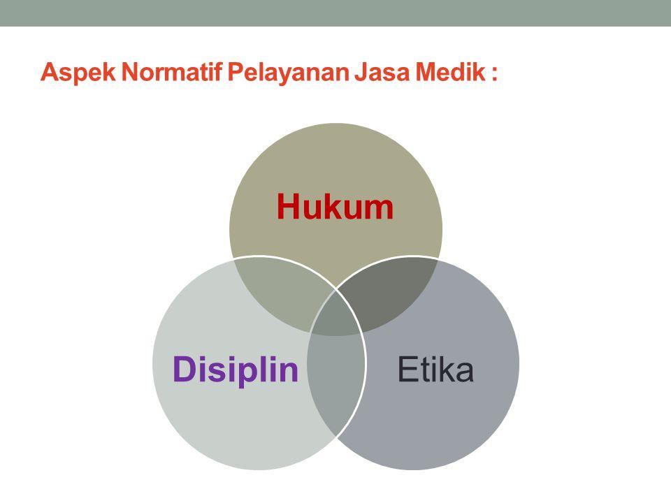 Aspek Normatif Pelayanan Jasa Medik : Hukum EtikaDisiplin
