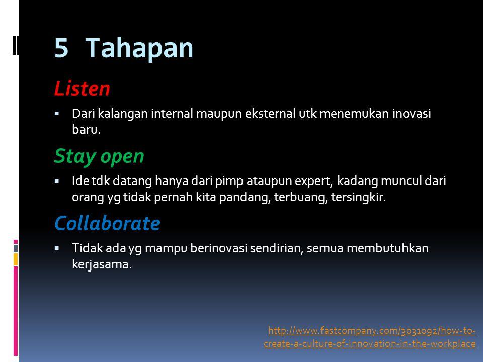 5 Tahapan Listen  Dari kalangan internal maupun eksternal utk menemukan inovasi baru. Stay open  Ide tdk datang hanya dari pimp ataupun expert, kada
