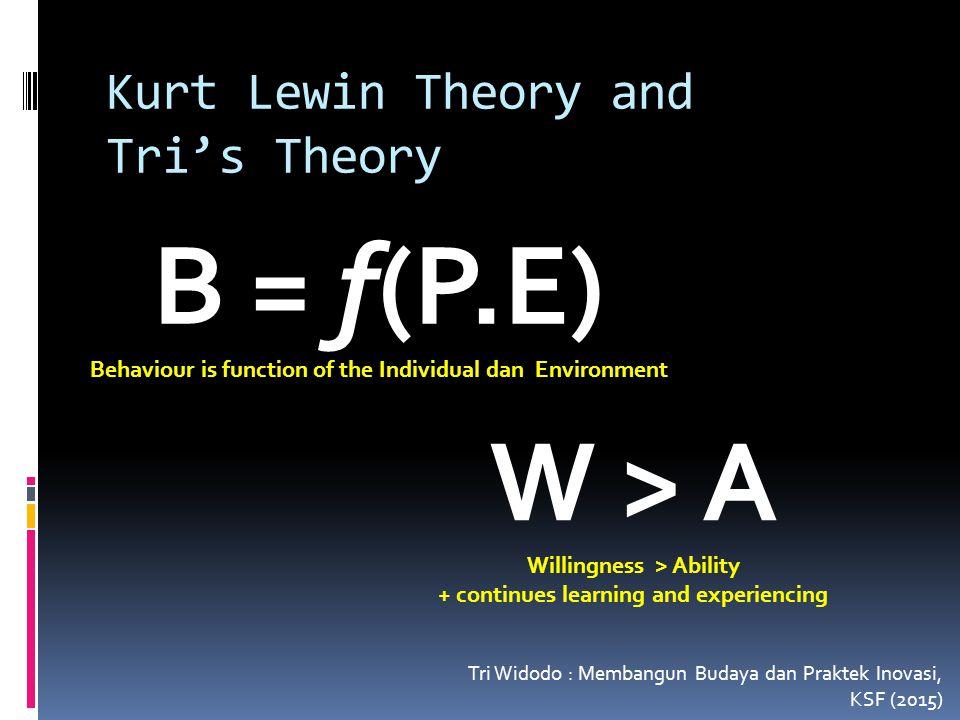 Kurt Lewin Theory and Tri's Theory Tri Widodo : Membangun Budaya dan Praktek Inovasi, KSF (2015) W > A Willingness > Ability + continues learning and