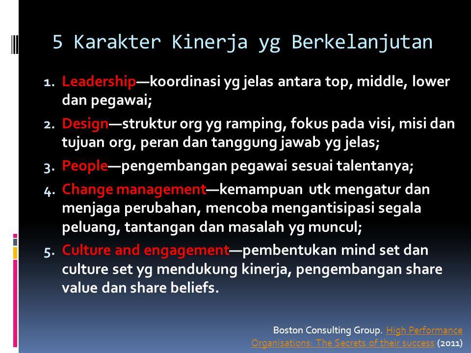 5 Karakter Kinerja yg Berkelanjutan 1. Leadership—koordinasi yg jelas antara top, middle, lower dan pegawai; 2. Design—struktur org yg ramping, fokus