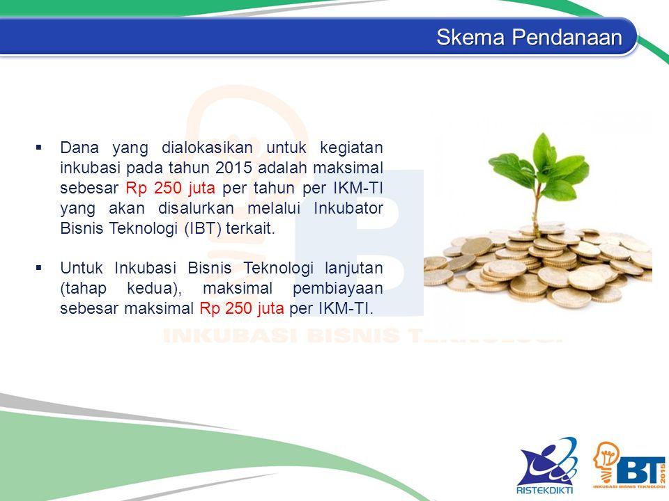 Skema Pendanaan  Dana yang dialokasikan untuk kegiatan inkubasi pada tahun 2015 adalah maksimal sebesar Rp 250 juta per tahun per IKM-TI yang akan disalurkan melalui Inkubator Bisnis Teknologi (IBT) terkait.