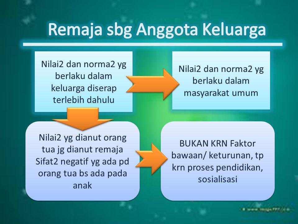 Nilai2 dan norma2 yg berlaku dalam keluarga diserap terlebih dahulu Nilai2 dan norma2 yg berlaku dalam masyarakat umum Nilai2 yg dianut orang tua jg d