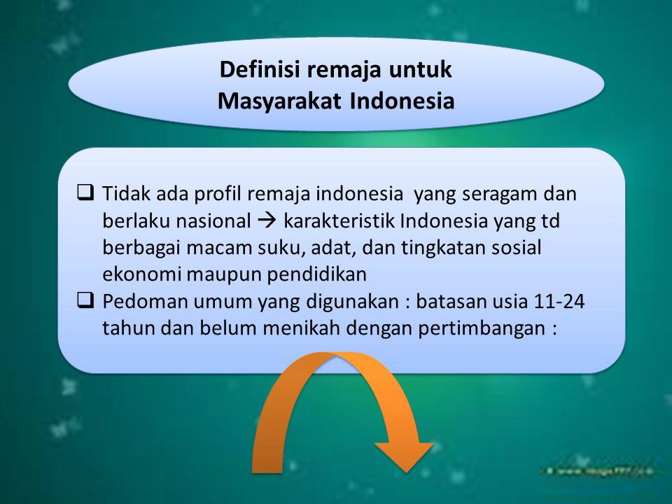 Definisi remaja untuk Masyarakat Indonesia  Tidak ada profil remaja indonesia yang seragam dan berlaku nasional  karakteristik Indonesia yang td ber