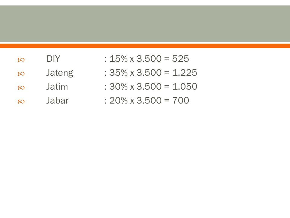  DIY: 15% x 3.500 = 525  Jateng: 35% x 3.500 = 1.225  Jatim: 30% x 3.500 = 1.050  Jabar: 20% x 3.500 = 700
