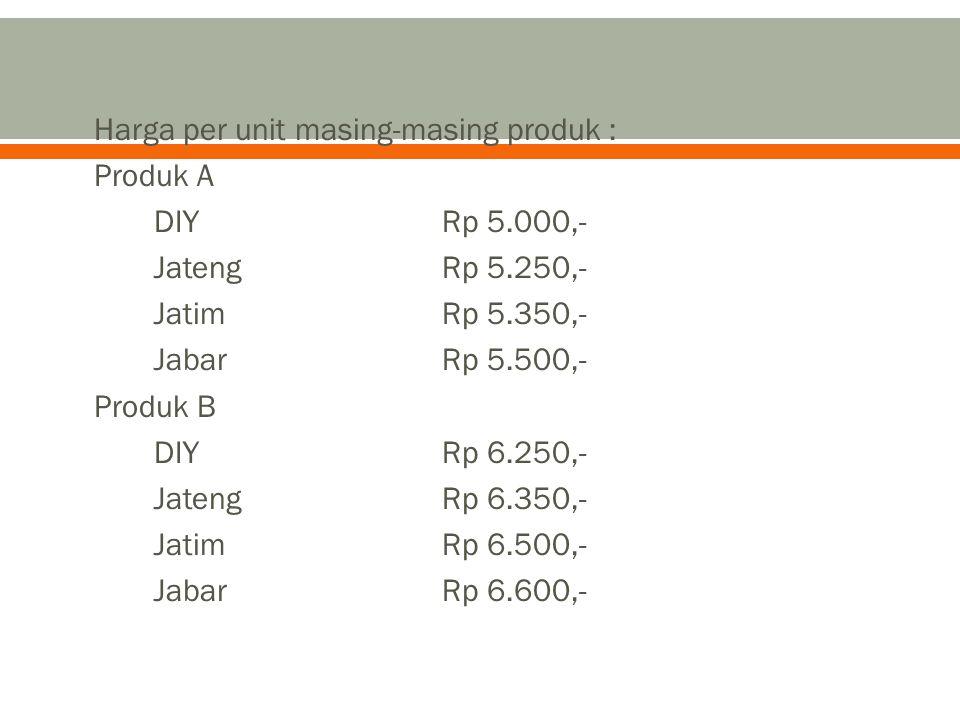Harga per unit masing-masing produk : Produk A DIYRp 5.000,- JatengRp 5.250,- JatimRp 5.350,- JabarRp 5.500,- Produk B DIYRp 6.250,- JatengRp 6.350,-