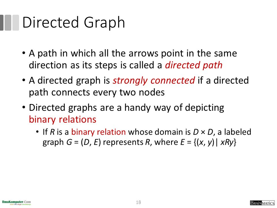 Directed Graph A path in which all the arrows point in the same direction as its steps is called a directed path A directed graph is strongly connecte