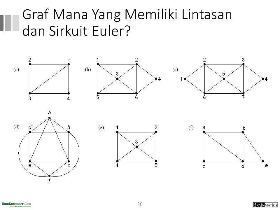 Graf Mana Yang Memiliki Lintasan dan Sirkuit Euler? 20