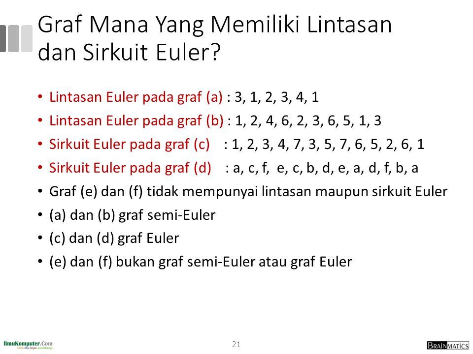 Graf Mana Yang Memiliki Lintasan dan Sirkuit Euler.