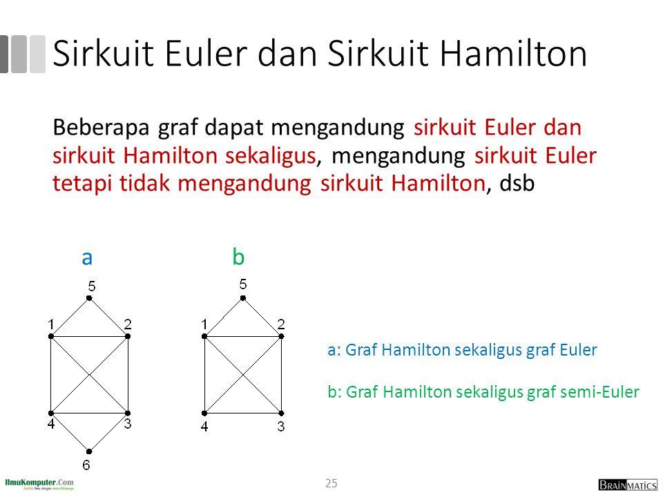 Sirkuit Euler dan Sirkuit Hamilton Beberapa graf dapat mengandung sirkuit Euler dan sirkuit Hamilton sekaligus, mengandung sirkuit Euler tetapi tidak mengandung sirkuit Hamilton, dsb a b 25 a: Graf Hamilton sekaligus graf Euler b: Graf Hamilton sekaligus graf semi-Euler