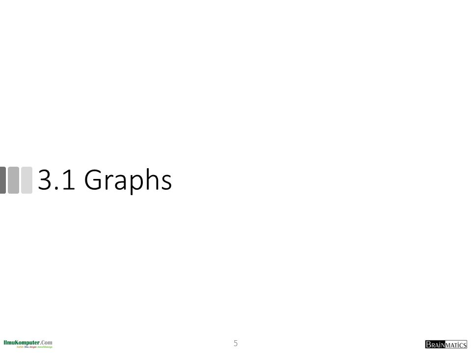 Graphs (Graf) Graf digunakan untuk merepresentasikan objek-objek diskrit dan hubungan antara objek-objek tersebut Gambar di bawah ini sebuah graf yang menyatakan peta jaringan jalan raya yang menghubungkan sejumlah kota di Provinsi Jawa Tengah 6